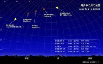 180131月食図.jpg